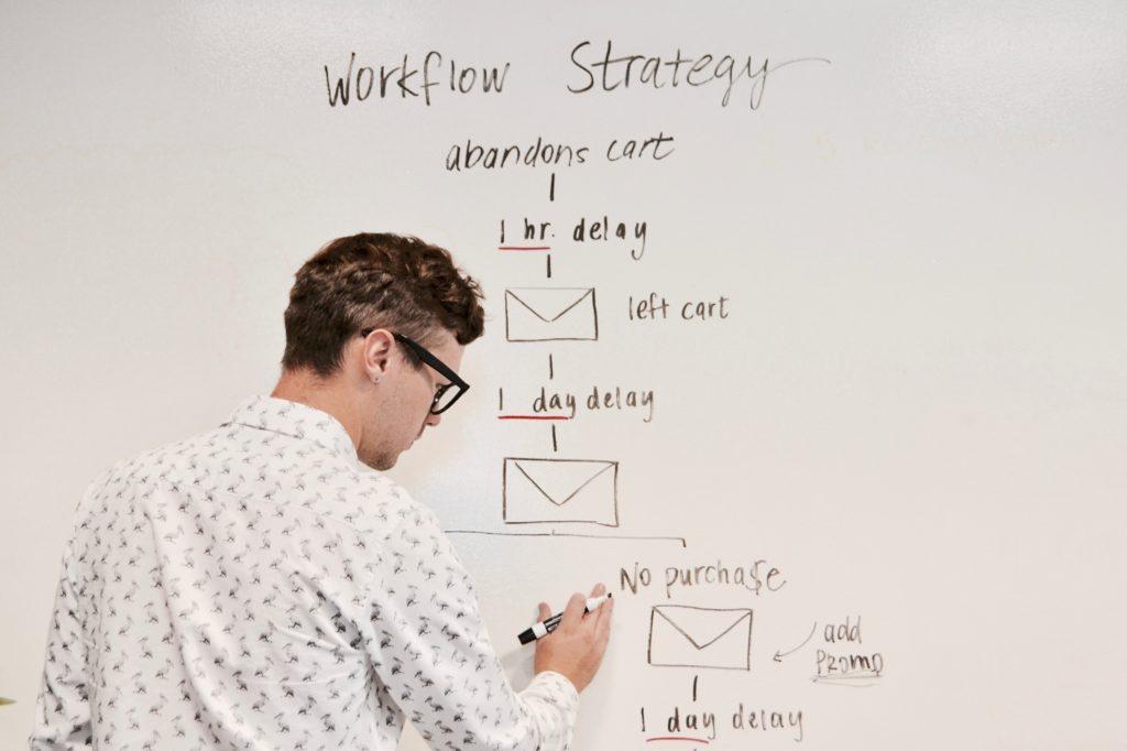 Syntetyczny sposób na marketing